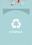 recikliranje-otapala